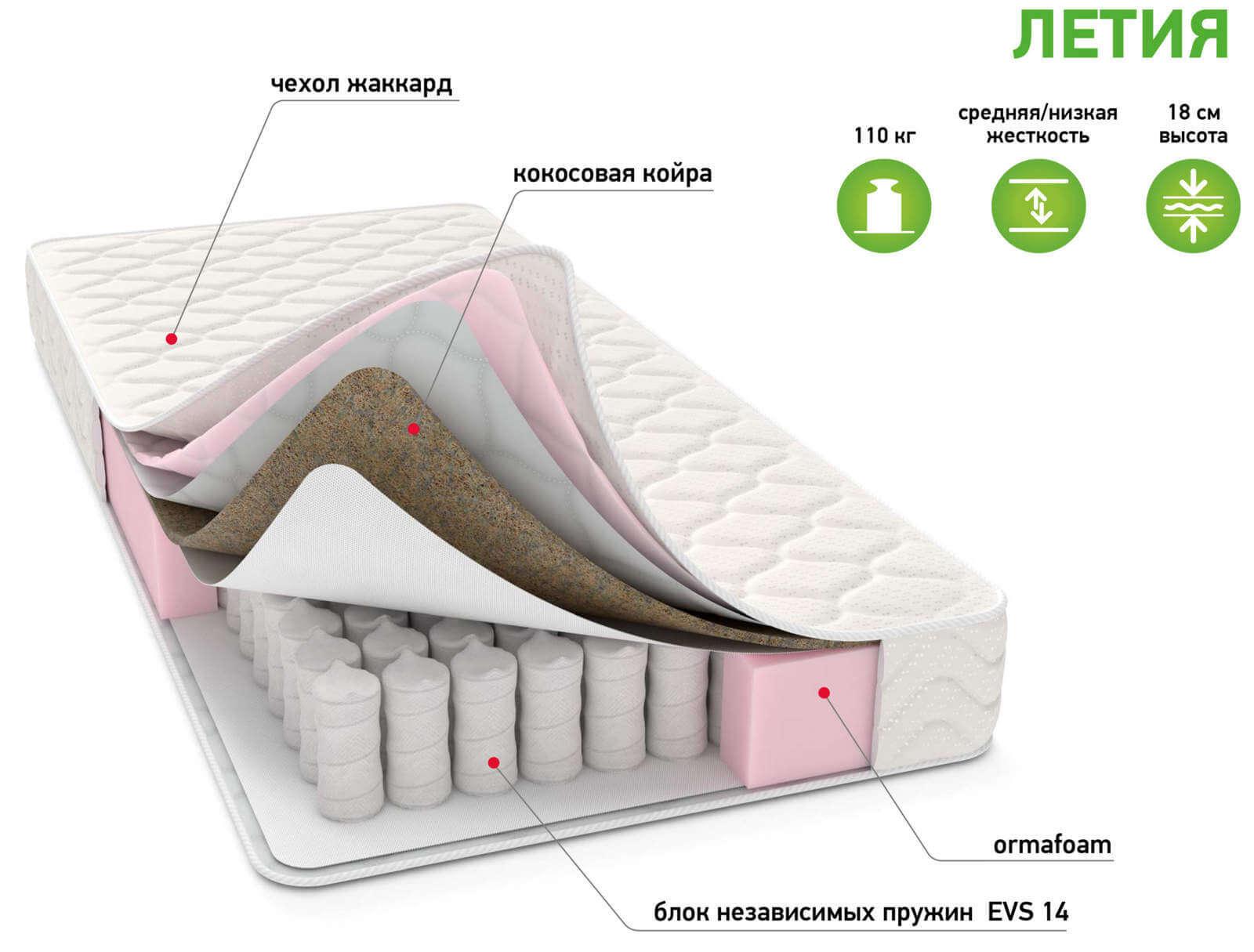 Матрасы орматек в перми купить купить ортопедический матрас скидки