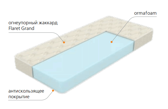 Матрас Орматек Турне